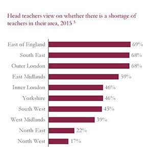 Reasons schools use supply agencies